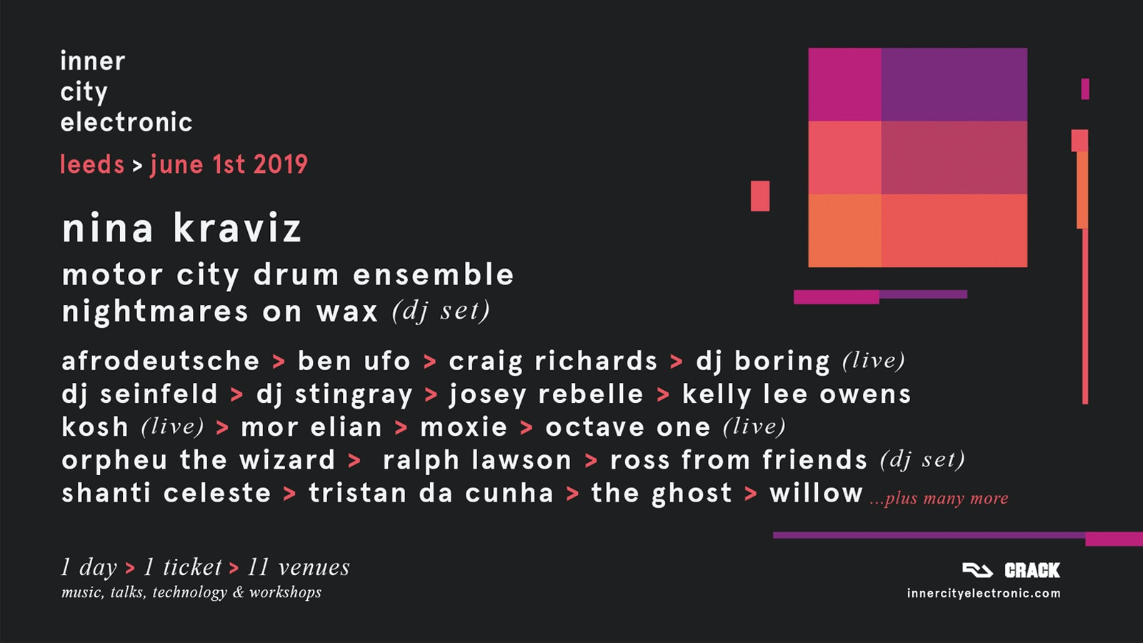 inner city electronic 2019
